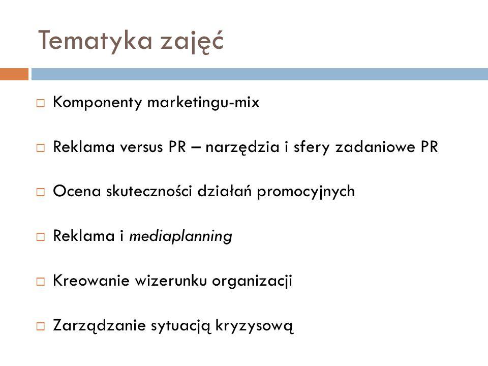 Tematyka zajęć Komponenty marketingu-mix