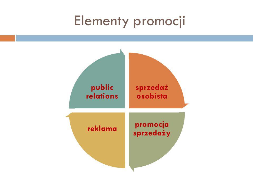 Elementy promocji sprzedaż osobista promocja sprzedaży reklama