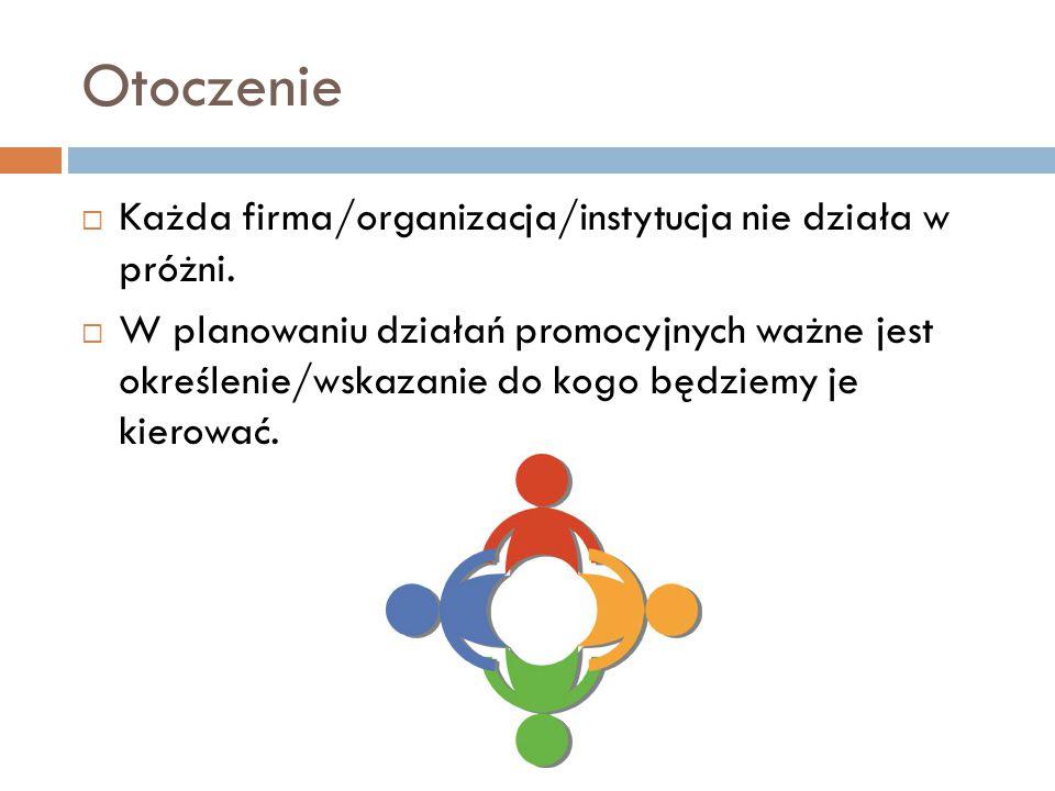 Otoczenie Każda firma/organizacja/instytucja nie działa w próżni.