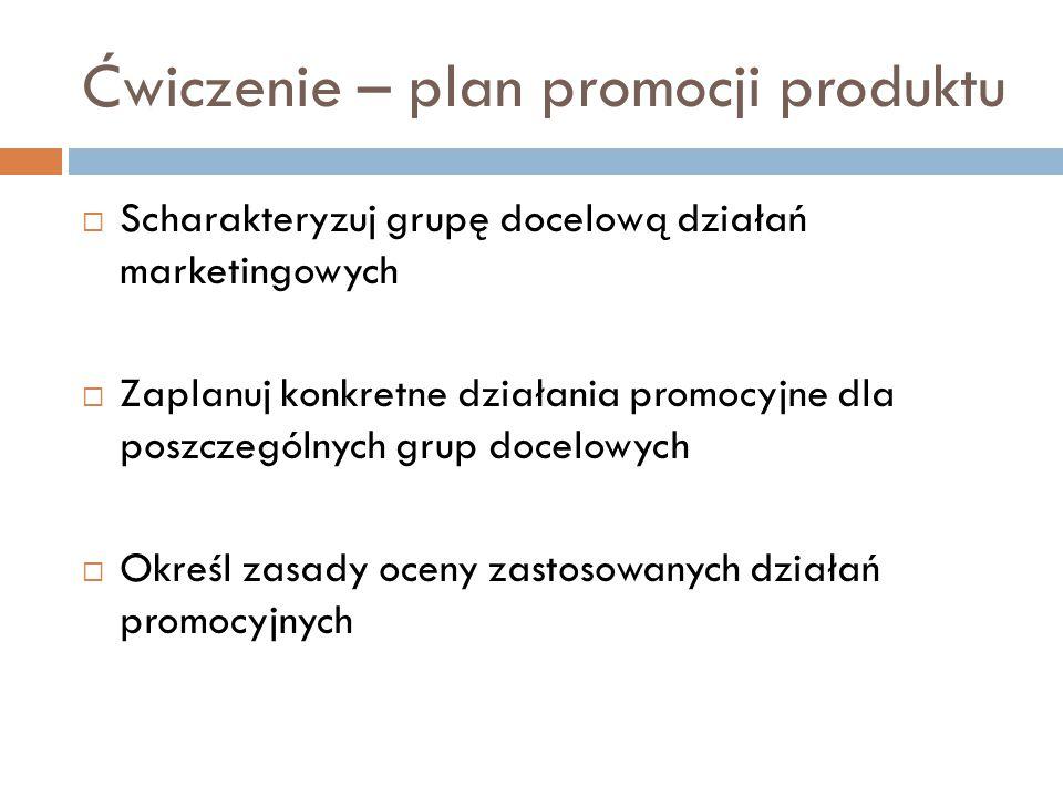 Ćwiczenie – plan promocji produktu