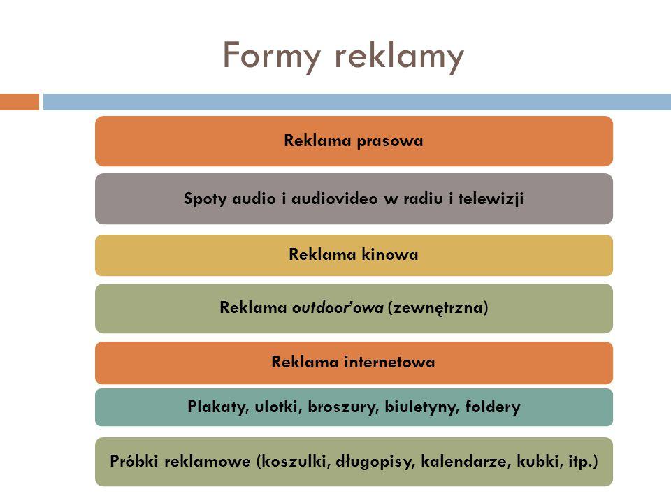 Formy reklamy Reklama prasowa