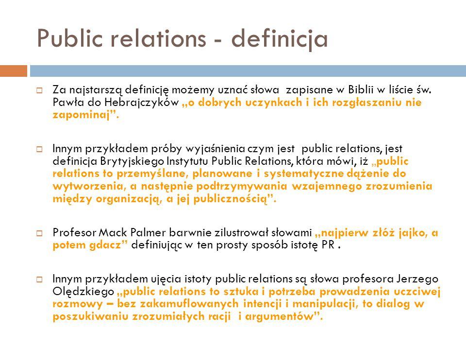 Public relations - definicja