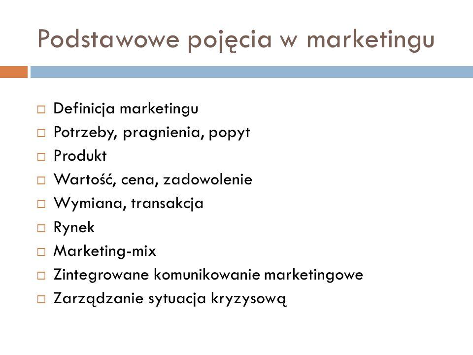 Podstawowe pojęcia w marketingu