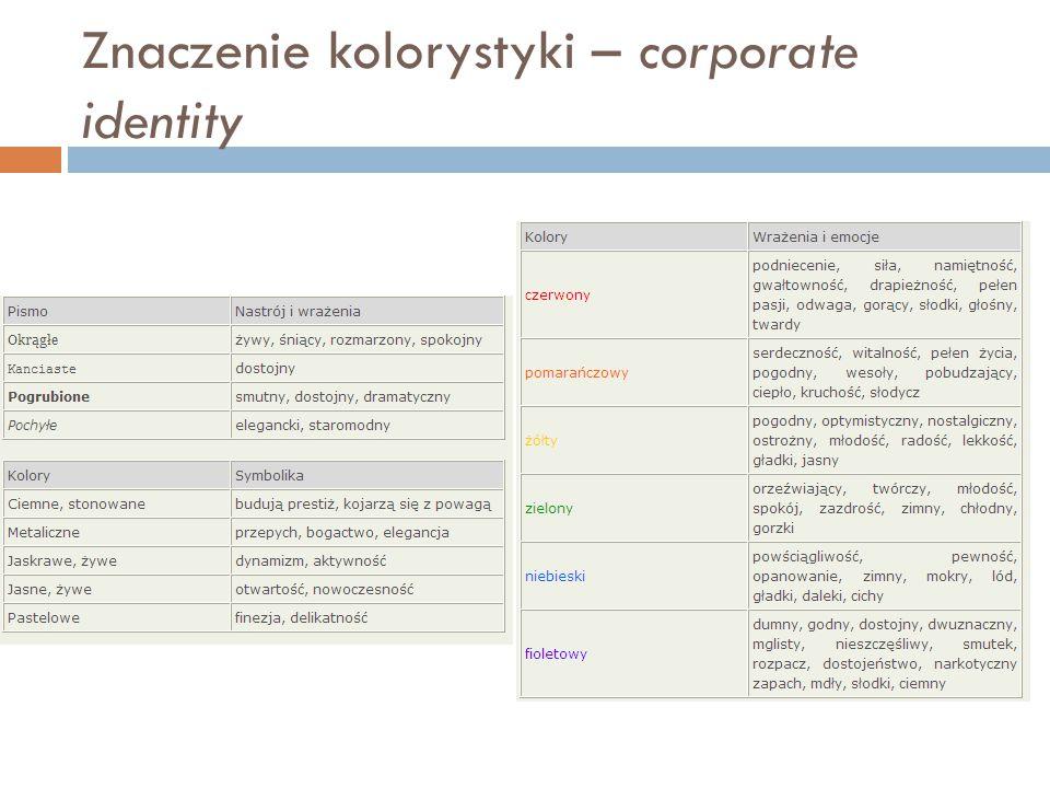 Znaczenie kolorystyki – corporate identity