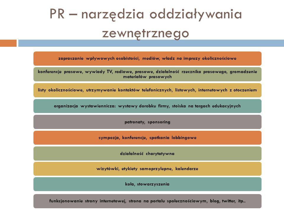 PR – narzędzia oddziaływania zewnętrznego