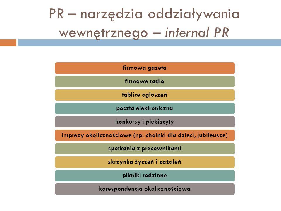 PR – narzędzia oddziaływania wewnętrznego – internal PR