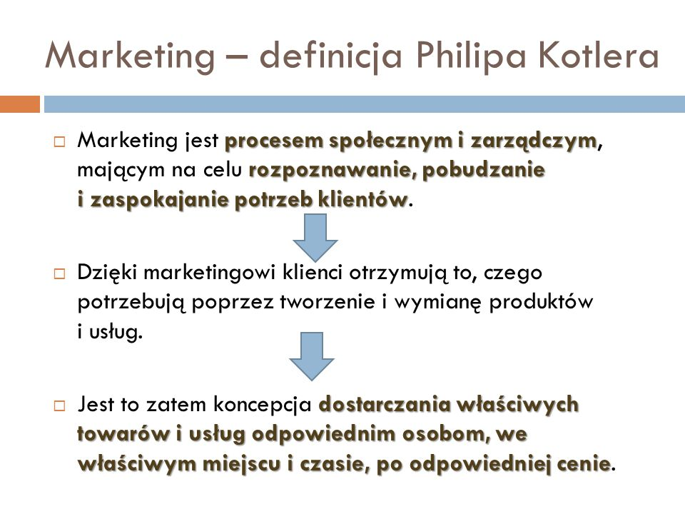 Marketing – definicja Philipa Kotlera
