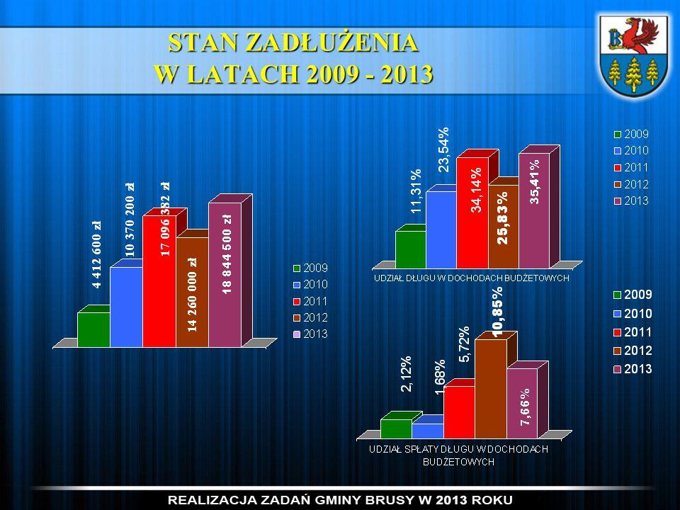 STAN ZADŁUŻENIA W LATACH 2009 - 2013
