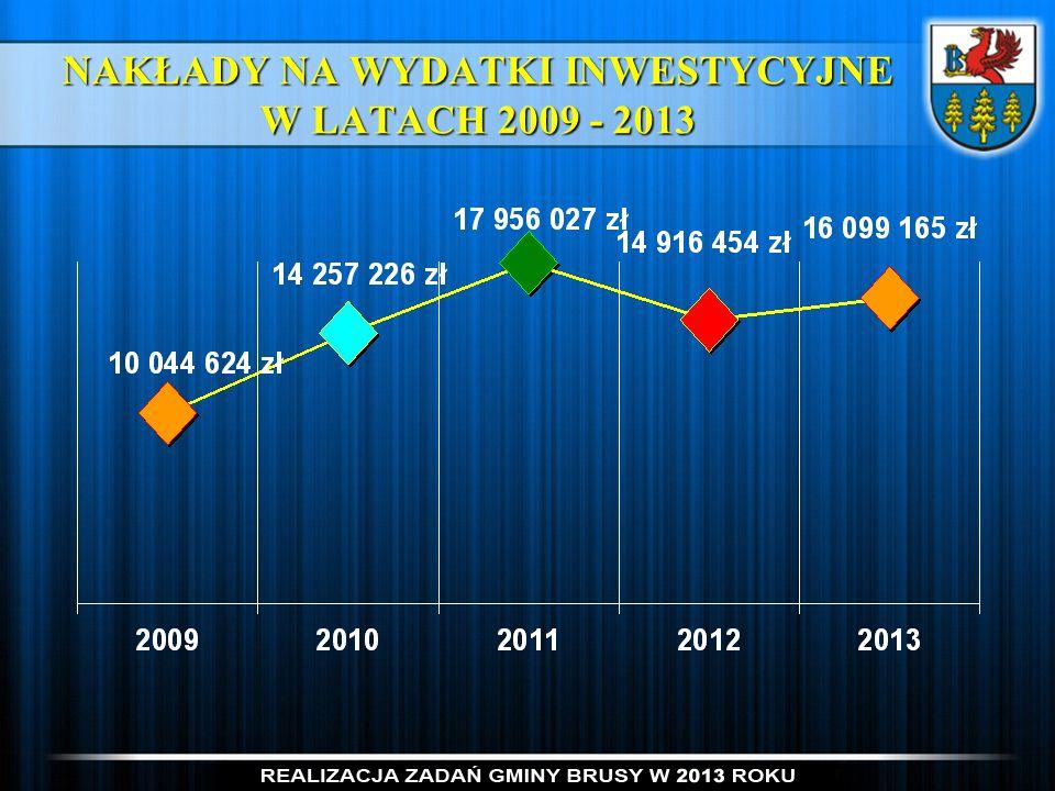 NAKŁADY NA WYDATKI INWESTYCYJNE W LATACH 2009 - 2013