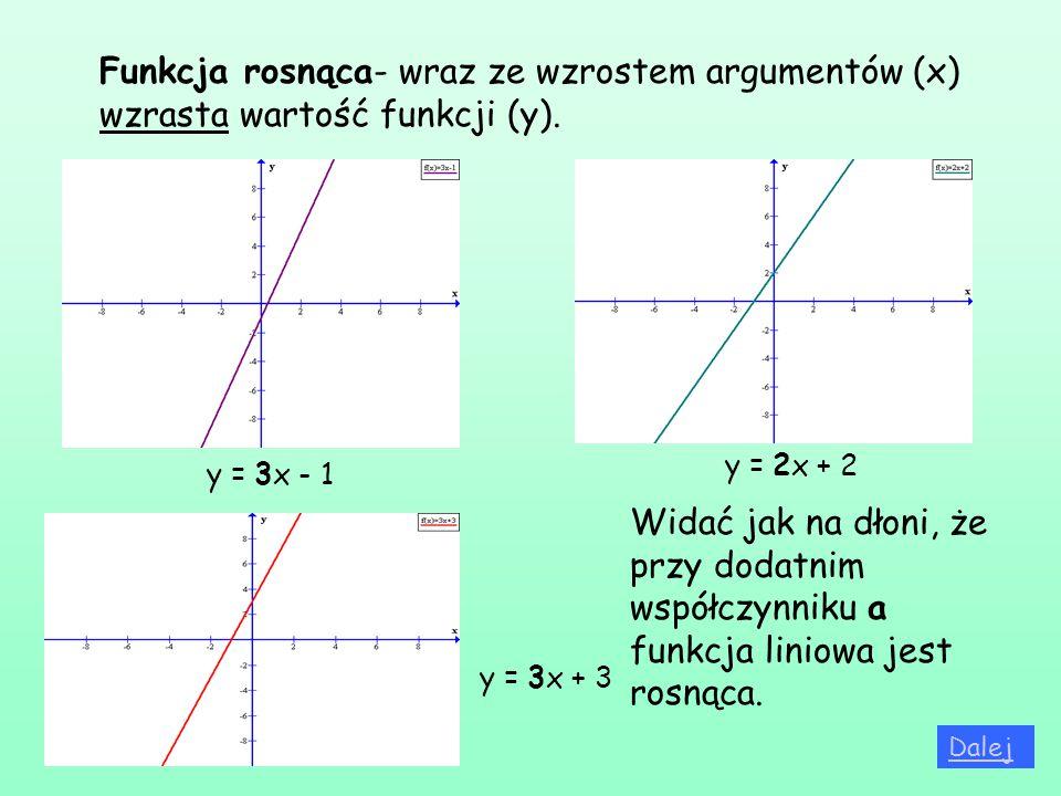 Funkcja rosnąca- wraz ze wzrostem argumentów (x) wzrasta wartość funkcji (y).