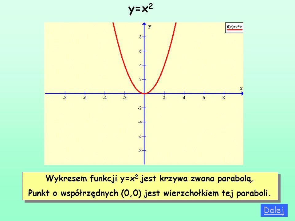 y=x2 Wykresem funkcji y=x2 jest krzywa zwana parabolą.