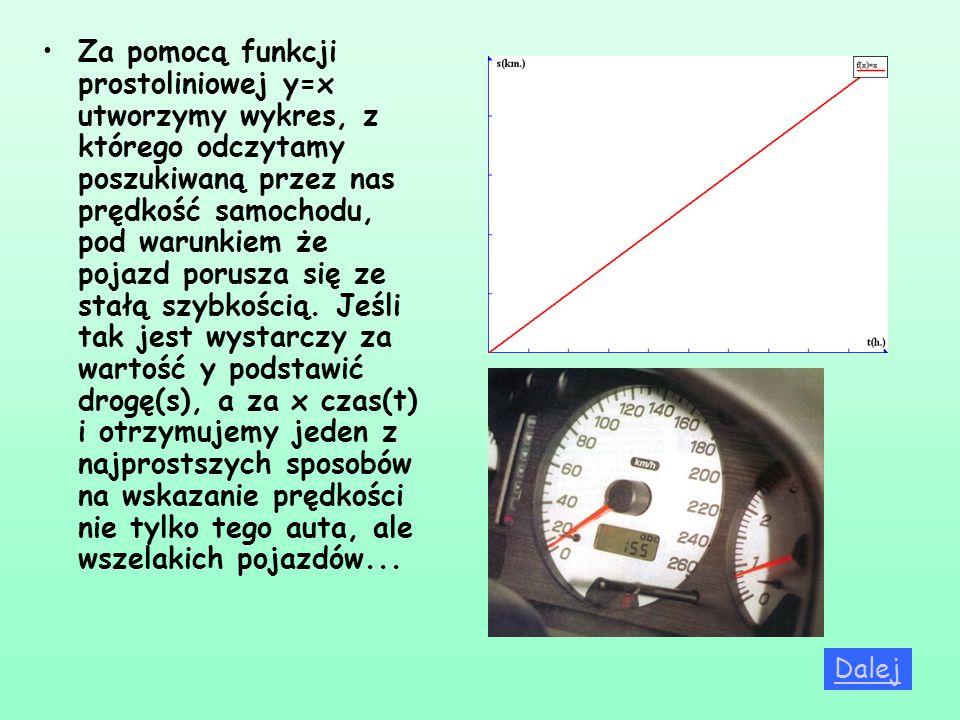 Za pomocą funkcji prostoliniowej y=x utworzymy wykres, z którego odczytamy poszukiwaną przez nas prędkość samochodu, pod warunkiem że pojazd porusza się ze stałą szybkością. Jeśli tak jest wystarczy za wartość y podstawić drogę(s), a za x czas(t) i otrzymujemy jeden z najprostszych sposobów na wskazanie prędkości nie tylko tego auta, ale wszelakich pojazdów...