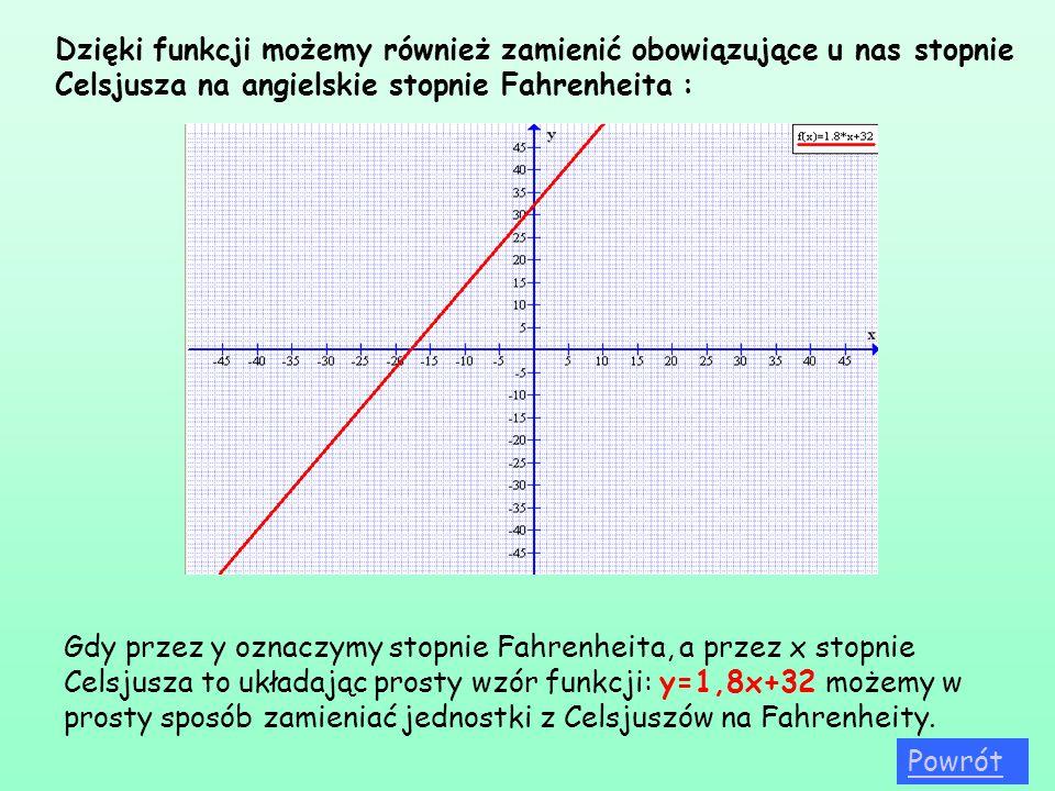 Dzięki funkcji możemy również zamienić obowiązujące u nas stopnie Celsjusza na angielskie stopnie Fahrenheita :