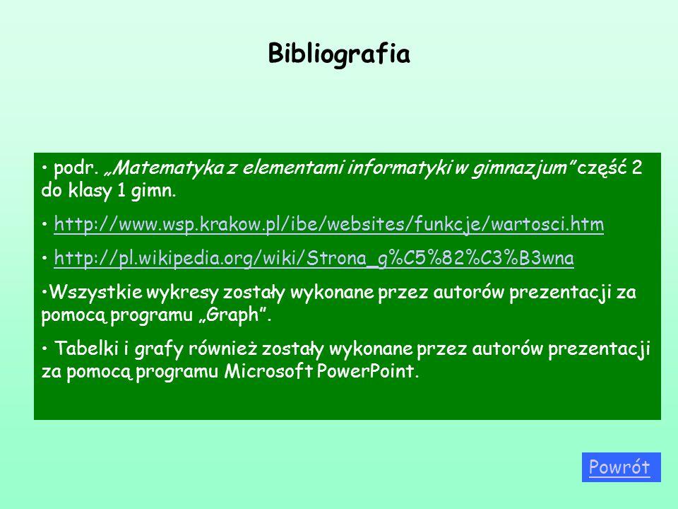 """Bibliografia podr. """"Matematyka z elementami informatyki w gimnazjum część 2 do klasy 1 gimn."""
