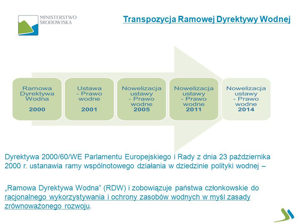 Transpozycja Ramowej Dyrektywy Wodnej