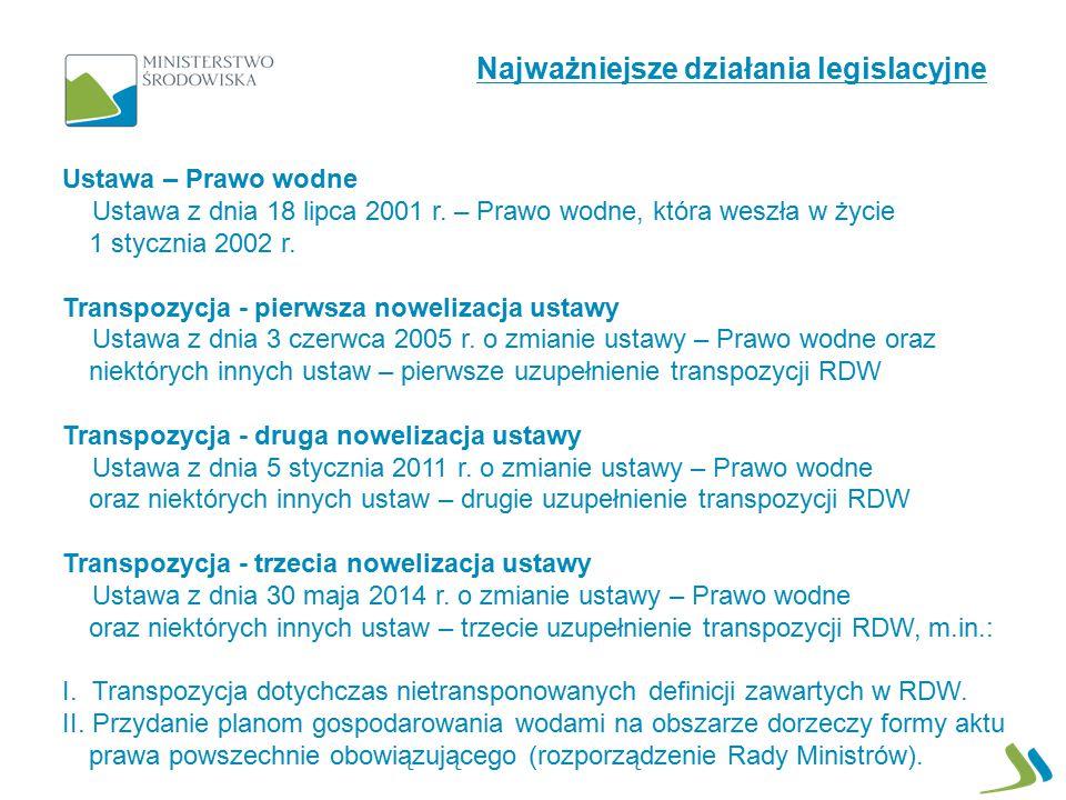 Najważniejsze działania legislacyjne
