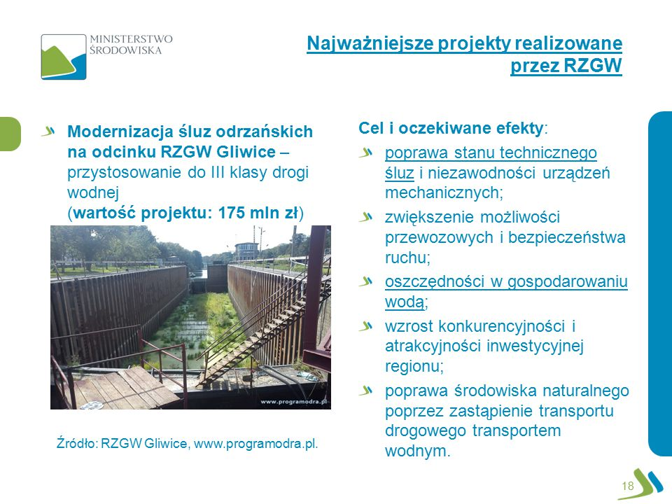 Najważniejsze projekty realizowane przez RZGW