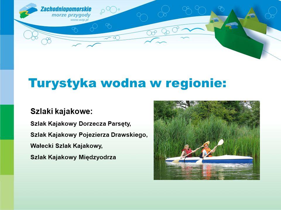 Turystyka wodna w regionie: