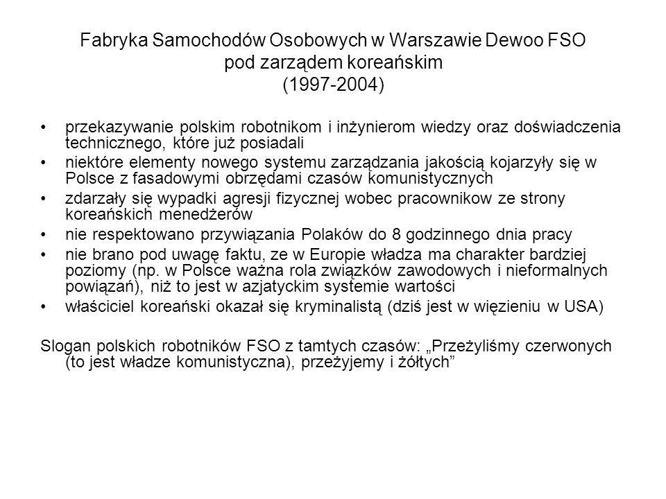 Fabryka Samochodów Osobowych w Warszawie Dewoo FSO pod zarządem koreańskim (1997-2004)