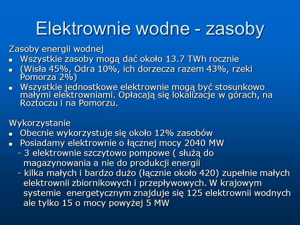 Elektrownie wodne - zasoby