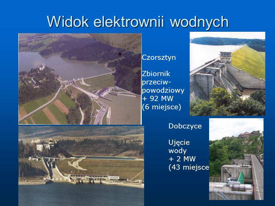 Widok elektrownii wodnych