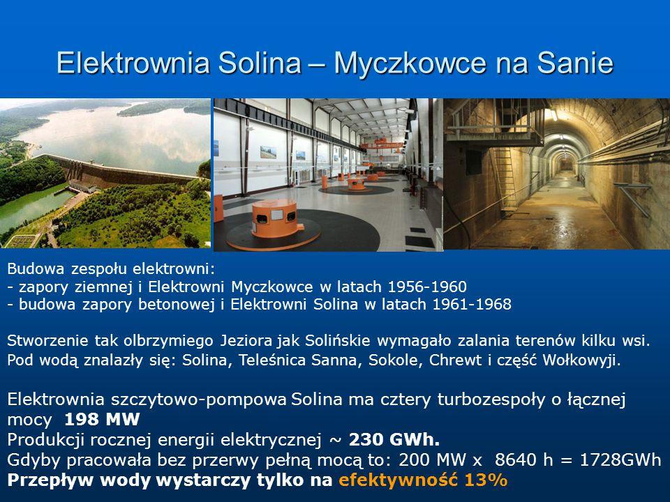 Elektrownia Solina – Myczkowce na Sanie