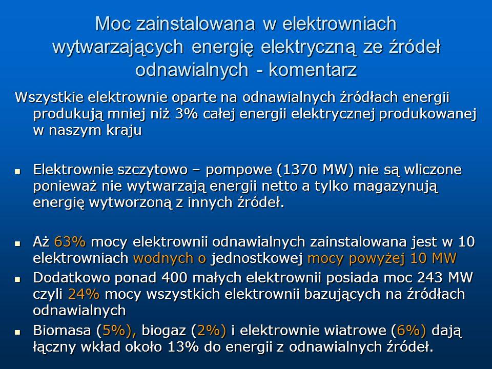 Moc zainstalowana w elektrowniach wytwarzających energię elektryczną ze źródeł odnawialnych - komentarz