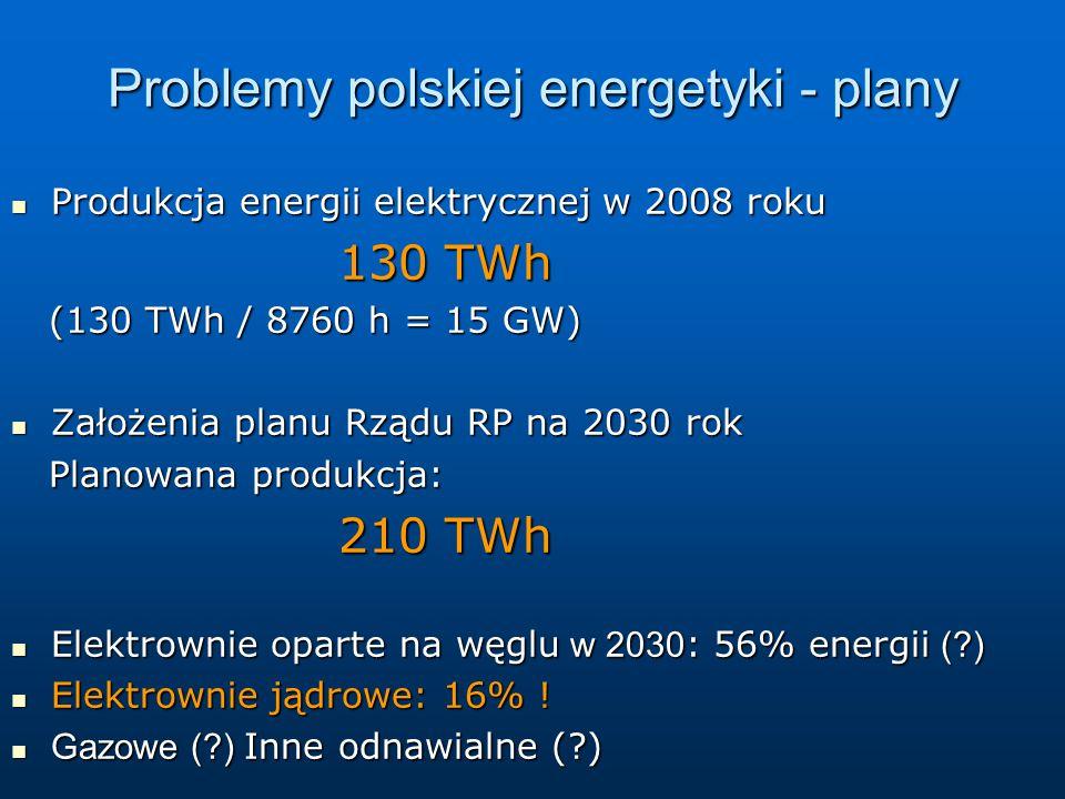 Problemy polskiej energetyki - plany