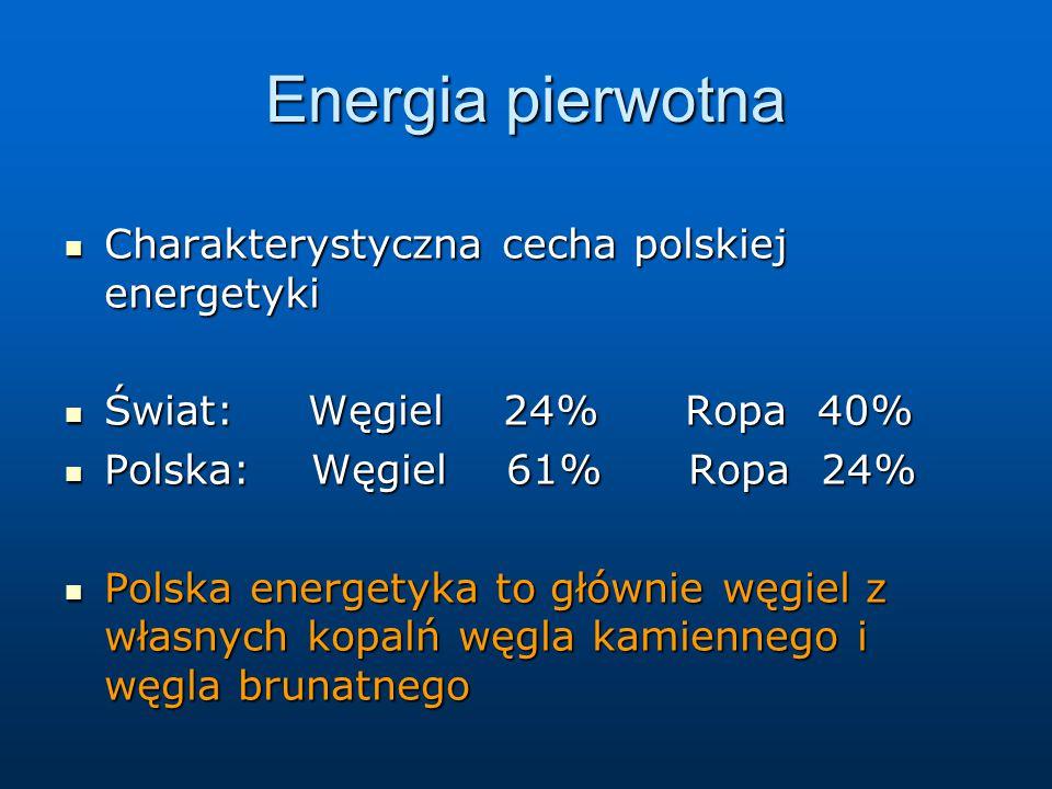 Energia pierwotna Charakterystyczna cecha polskiej energetyki