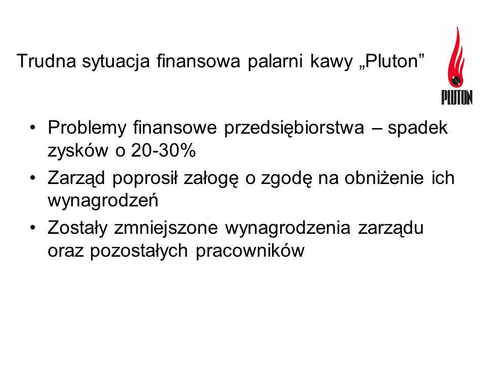"Trudna sytuacja finansowa palarni kawy ""Pluton"