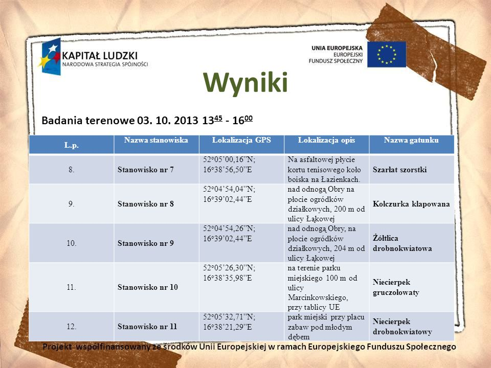 Wyniki Badania terenowe 03. 10. 2013 1345 - 1600 L.p. Nazwa stanowiska