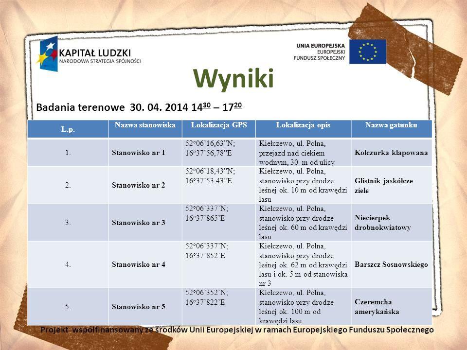 Wyniki Badania terenowe 30. 04. 2014 1430 – 1720 L.p. Nazwa stanowiska