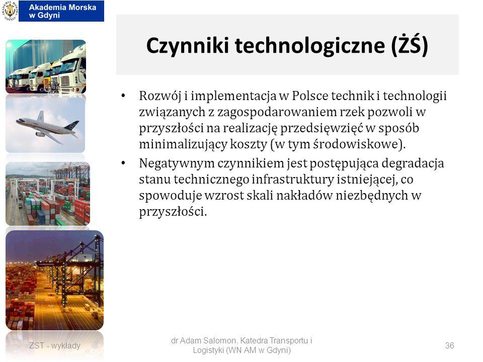 Czynniki technologiczne (ŻŚ)