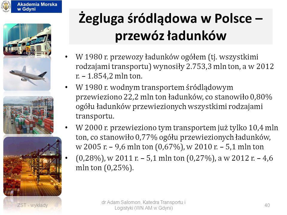 Żegluga śródlądowa w Polsce – przewóz ładunków