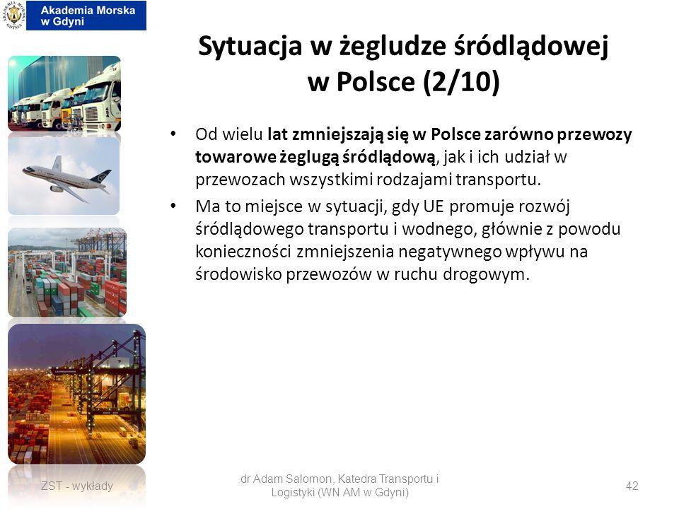 Sytuacja w żegludze śródlądowej w Polsce (2/10)