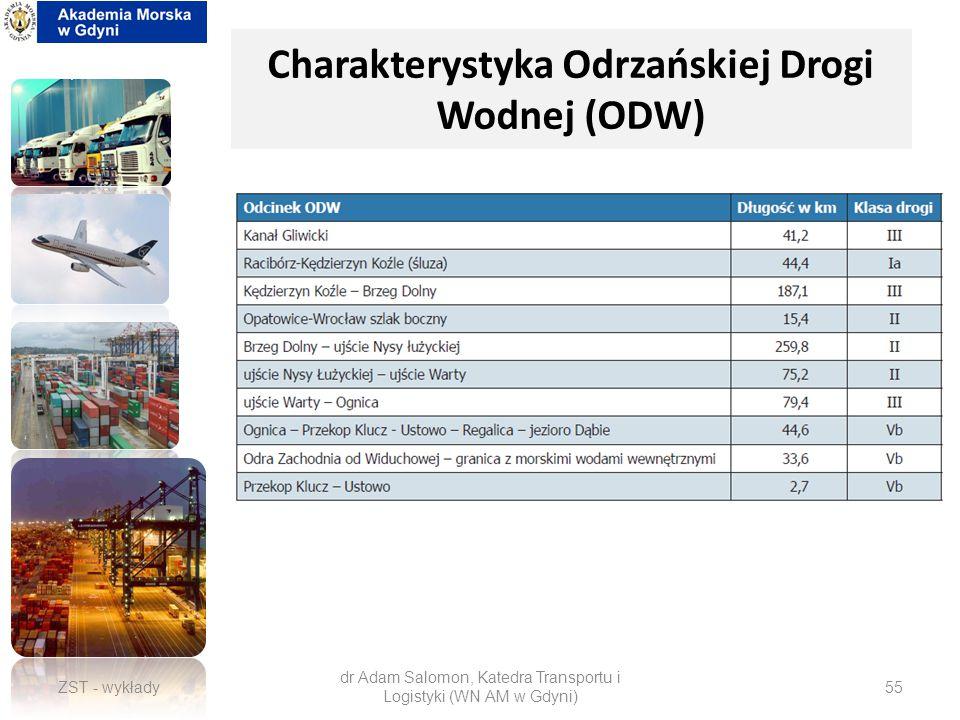 Charakterystyka Odrzańskiej Drogi Wodnej (ODW)