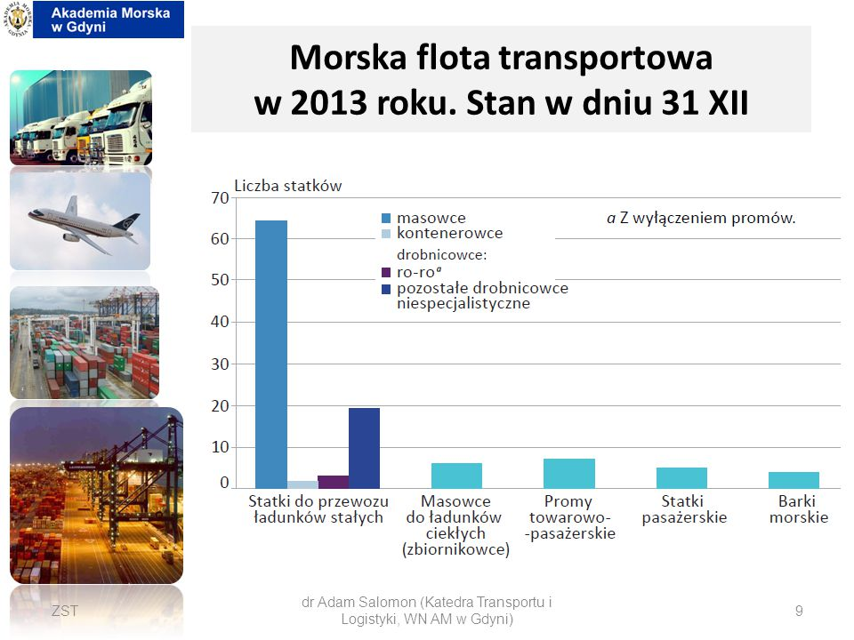 Morska flota transportowa w 2013 roku. Stan w dniu 31 XII