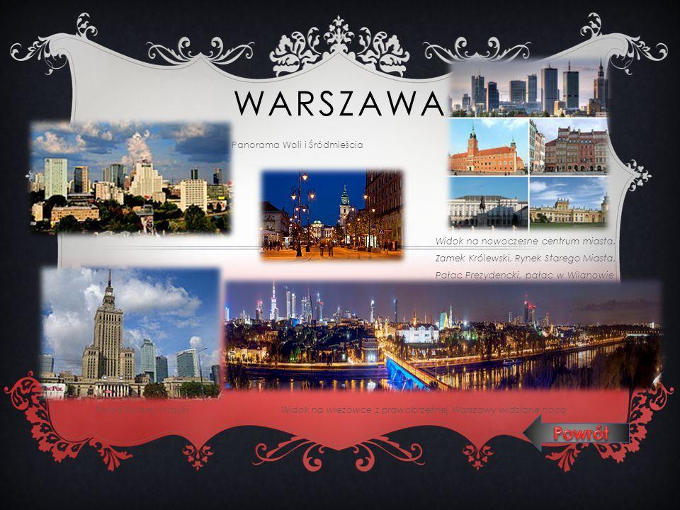 Warszawa Powrót Panorama Woli i Śródmieścia