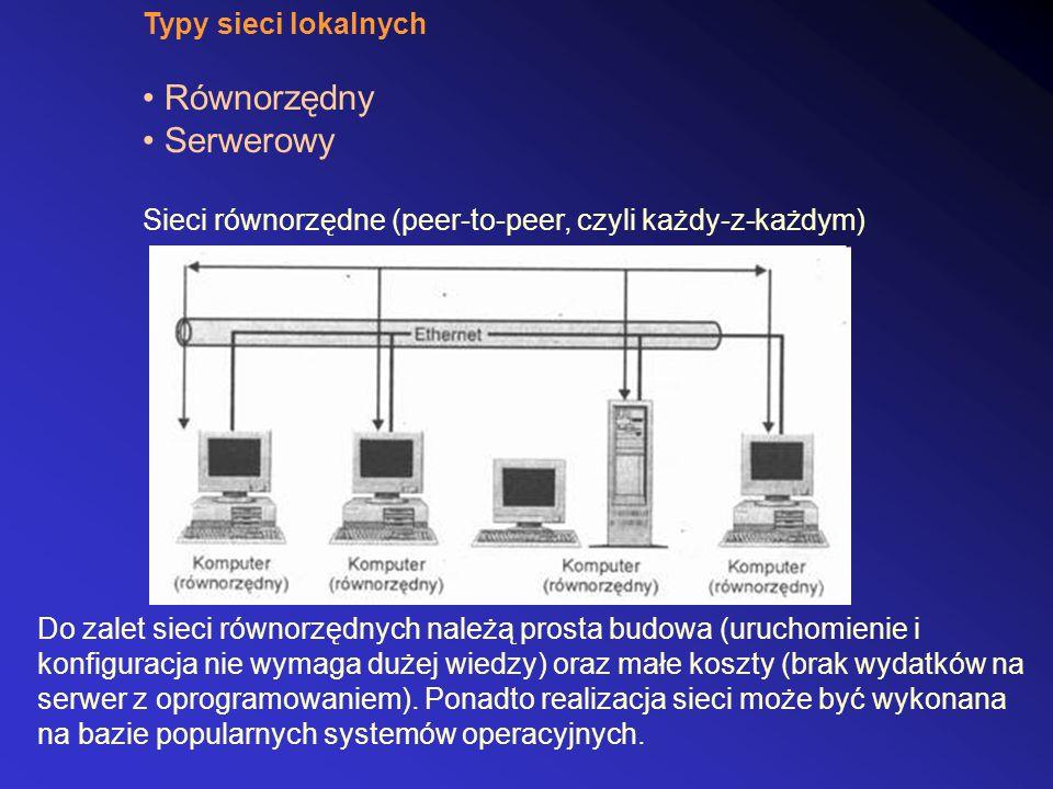 Równorzędny Serwerowy Typy sieci lokalnych