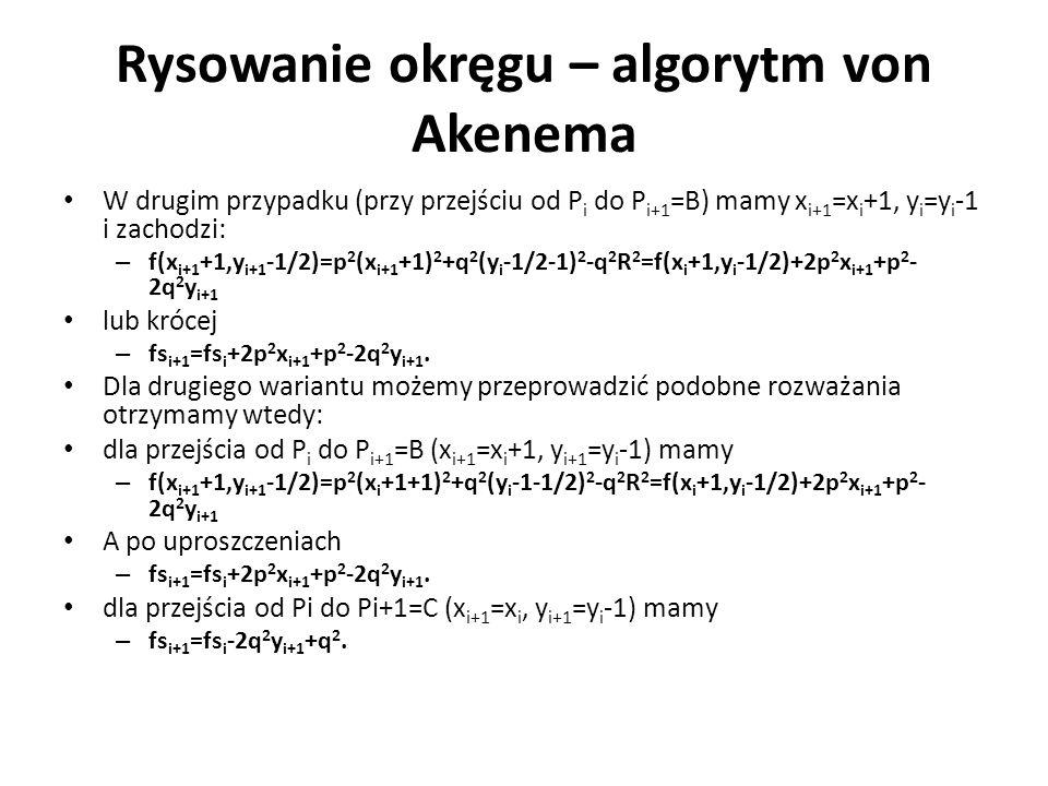 Rysowanie okręgu – algorytm von Akenema