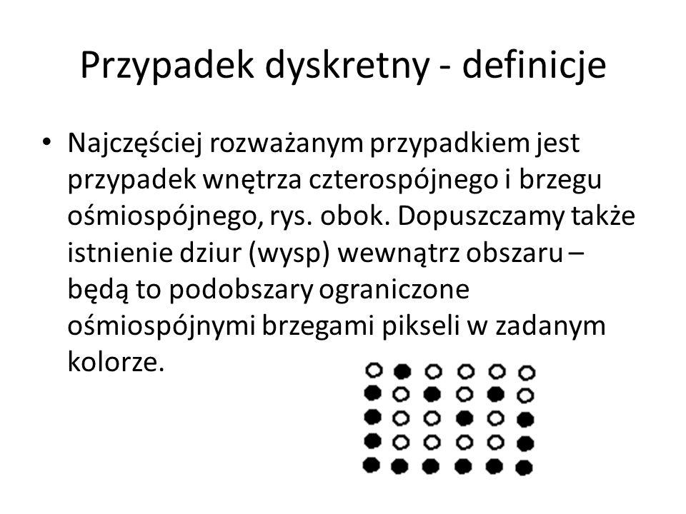 Przypadek dyskretny - definicje