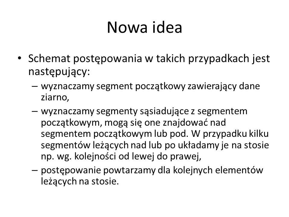 Nowa idea Schemat postępowania w takich przypadkach jest następujący: