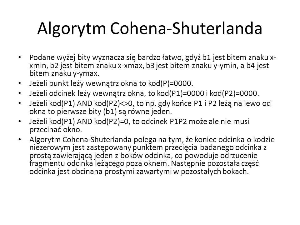 Algorytm Cohena-Shuterlanda