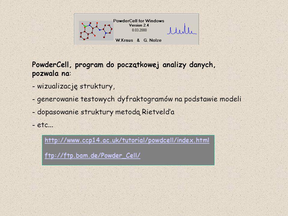 PowderCell, program do początkowej analizy danych, pozwala na:
