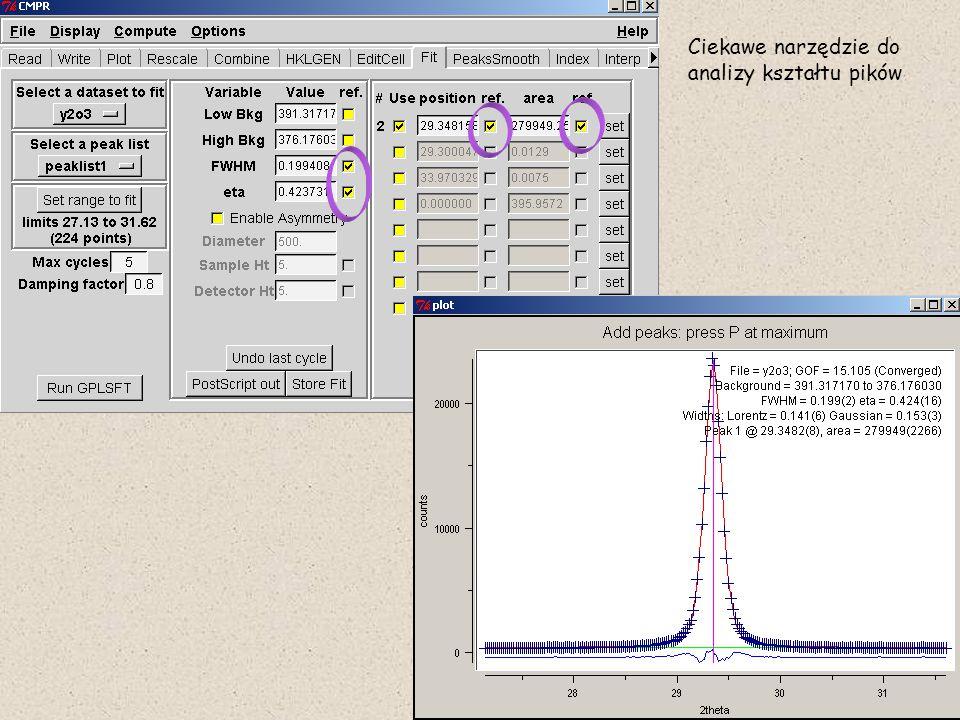 Ciekawe narzędzie do analizy kształtu pików