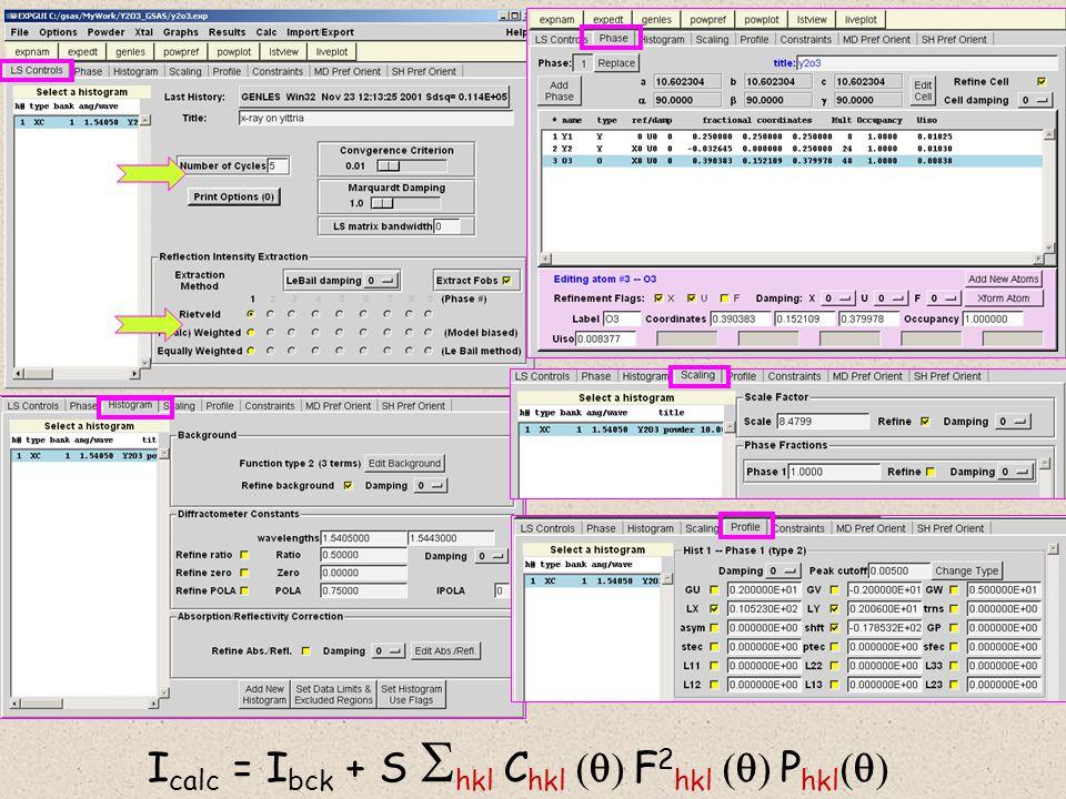 Icalc = Ibck + S Shkl Chkl (q) F2hkl (q) Phkl(q)