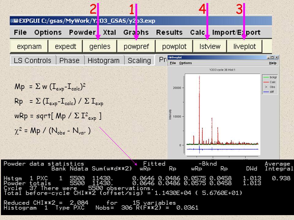 2 1 4 3 c2 = Mp / (Nobs - Nvar ) Mp = S w (Iexp-Icalc)2