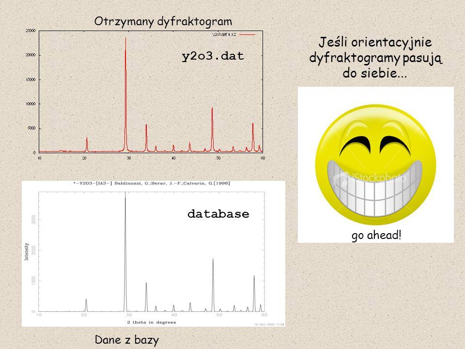 Jeśli orientacyjnie dyfraktogramy pasują do siebie...