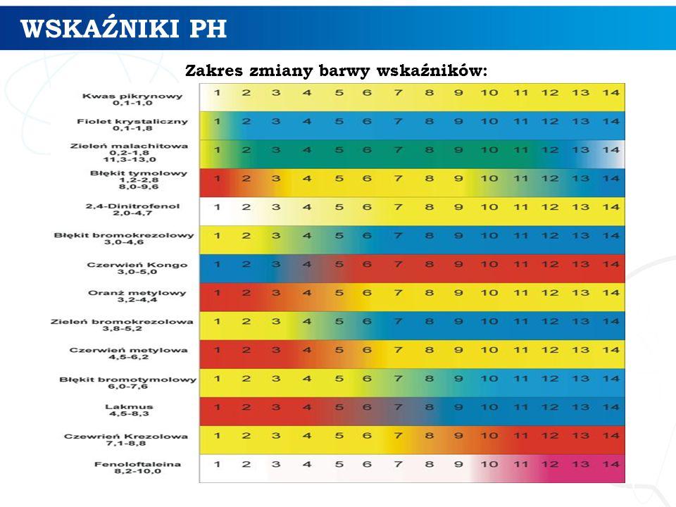 WSKAŹNIKI PH Zakres zmiany barwy wskaźników: