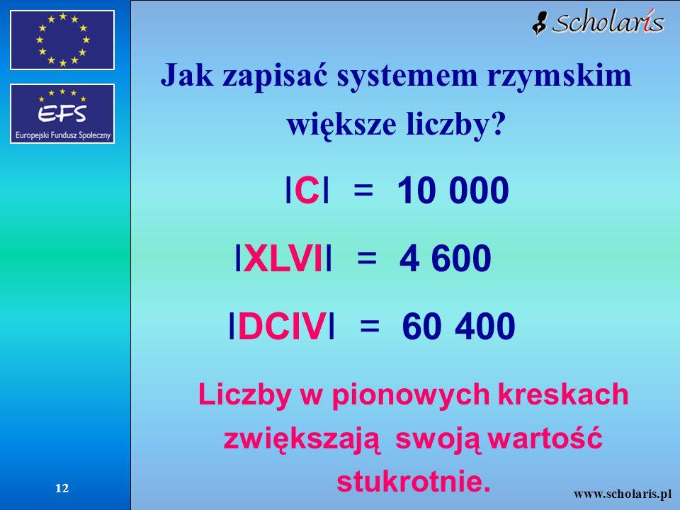 Jak zapisać systemem rzymskim większe liczby